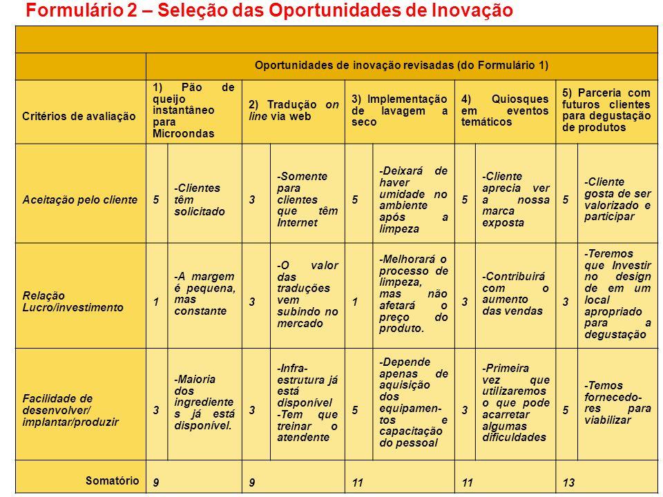 Oportunidades de inovação revisadas (do Formulário 1) Critérios de avaliação 1) Pão de queijo instantâneo para Microondas 2) Tradução on line via web
