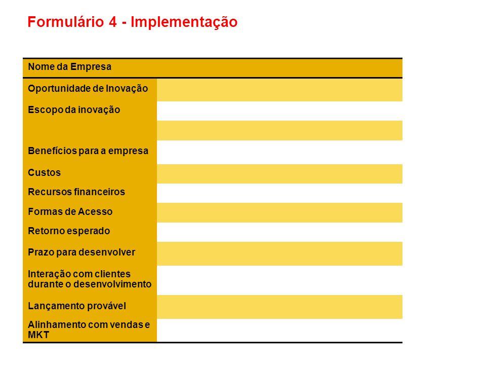Nome da Empresa Oportunidade de Inovação Escopo da inovação Benefícios para a empresa Custos Recursos financeiros Formas de Acesso Retorno esperado Pr