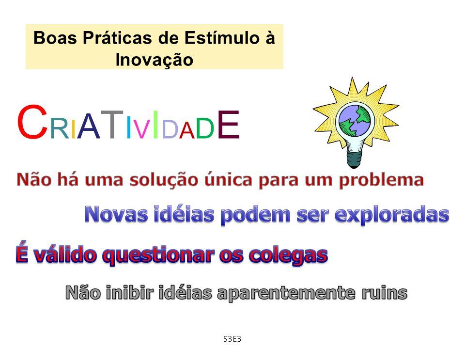 CRIATIVIDADECRIATIVIDADE Boas Práticas de Estímulo à Inovação S3E3