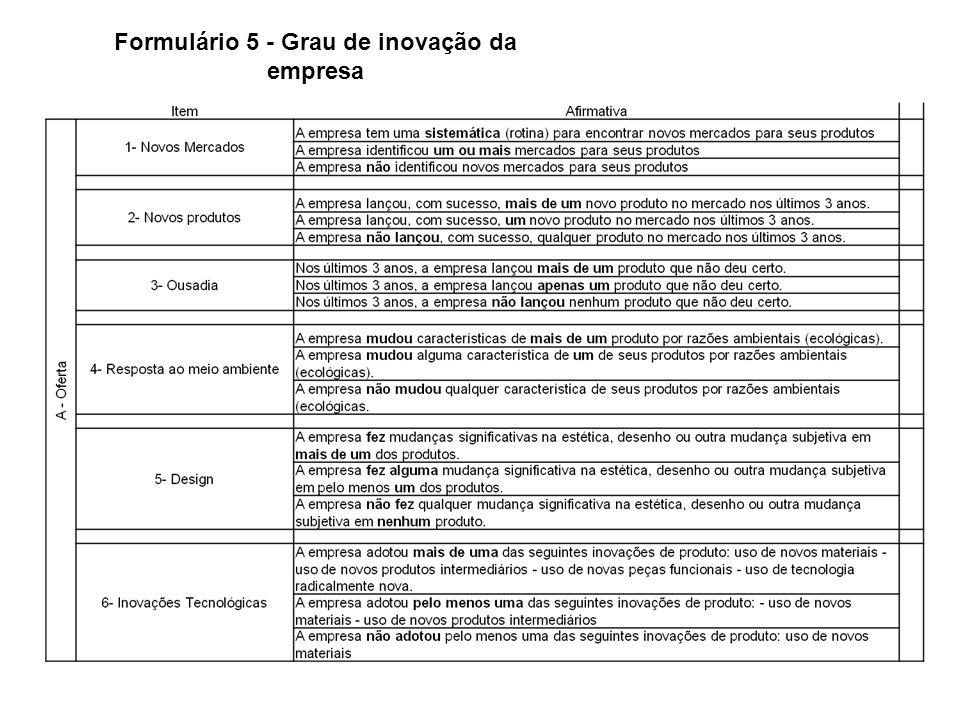 Formulário 5 - Grau de inovação da empresa