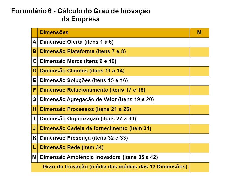 DimensõesM ADimensão Oferta (itens 1 a 6) BDimensão Plataforma (itens 7 e 8) CDimensão Marca (itens 9 e 10) DDimensão Clientes (itens 11 a 14) EDimens
