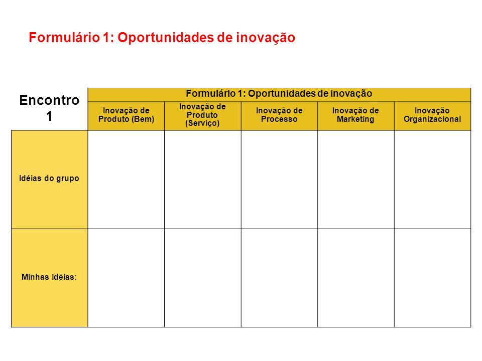 Formulário 1: Oportunidades de inovação Encontro 1 Formulário 1: Oportunidades de inovação Inovação de Produto (Bem) Inovação de Produto (Serviço) Ino
