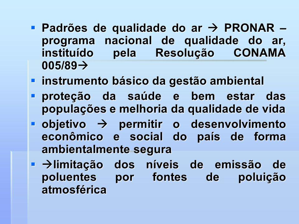 Padrões de qualidade do ar PRONAR – programa nacional de qualidade do ar, instituído pela Resolução CONAMA 005/89 Padrões de qualidade do ar PRONAR –