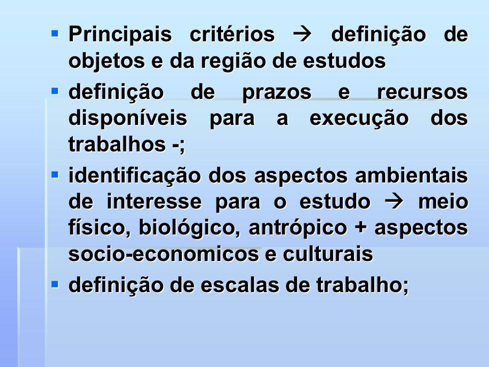 Principais critérios definição de objetos e da região de estudos Principais critérios definição de objetos e da região de estudos definição de prazos