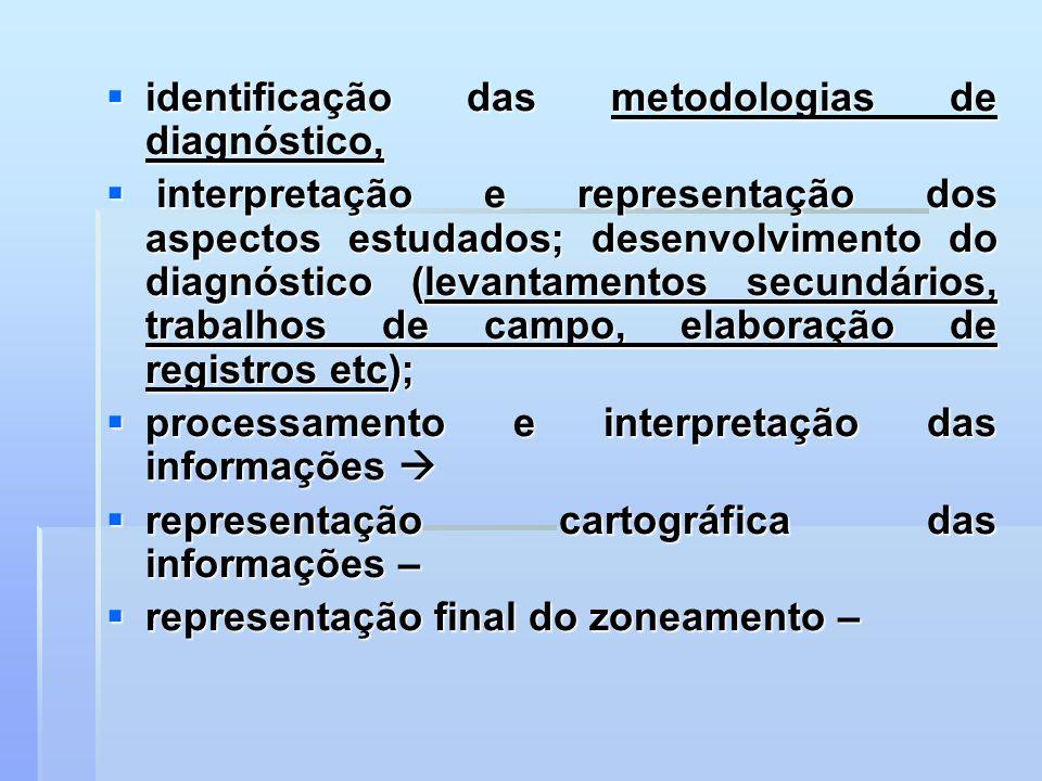 identificação das metodologias de diagnóstico, identificação das metodologias de diagnóstico, interpretação e representação dos aspectos estudados; de