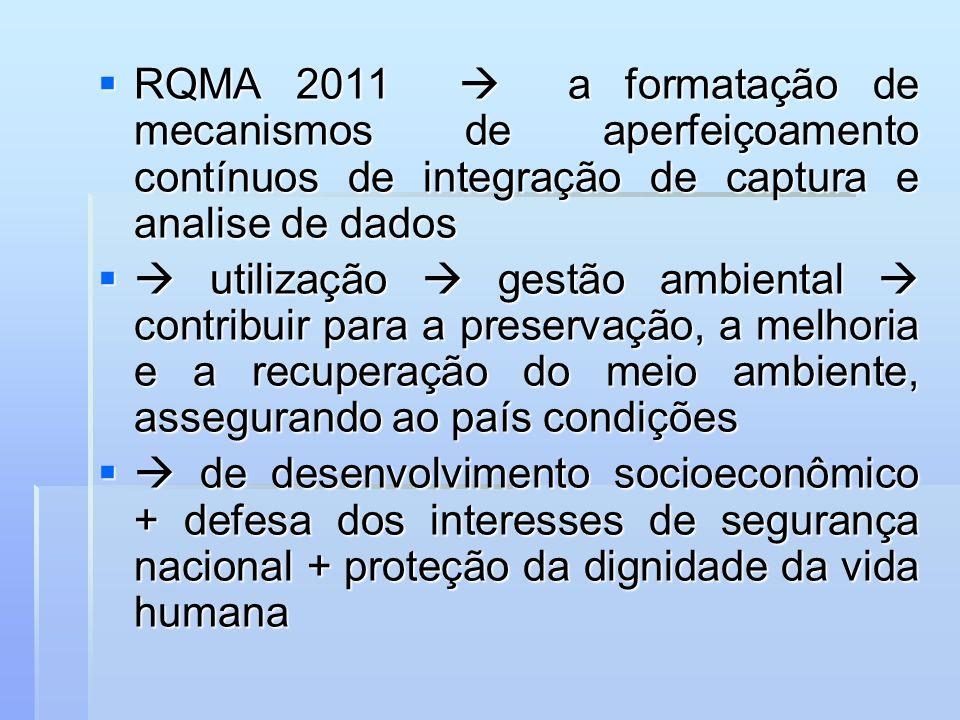 RQMA 2011 a formatação de mecanismos de aperfeiçoamento contínuos de integração de captura e analise de dados RQMA 2011 a formatação de mecanismos de