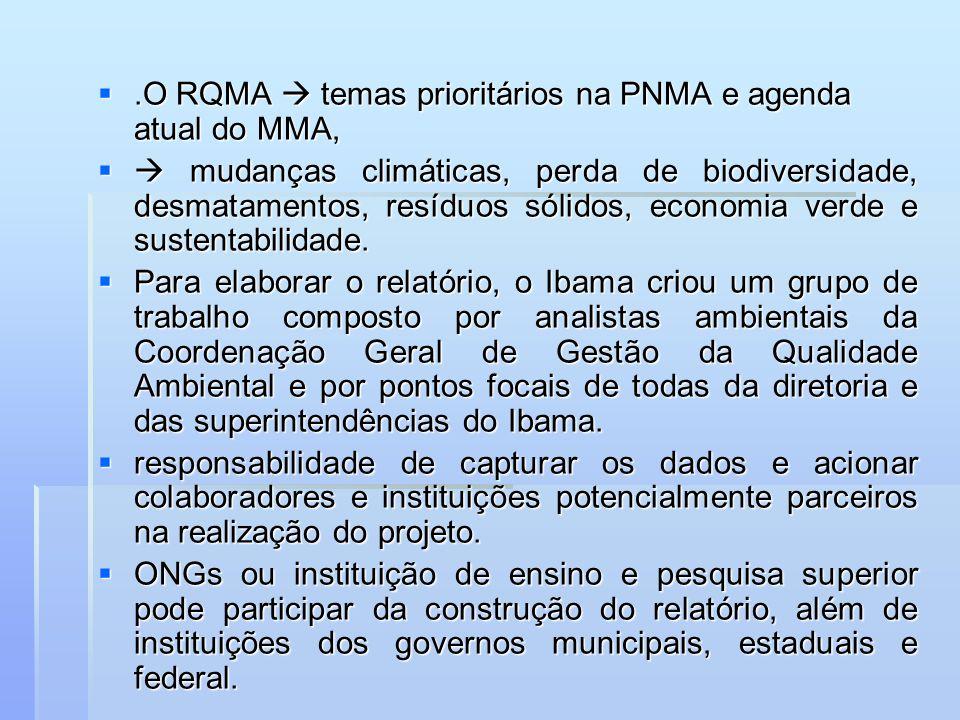 .O RQMA temas prioritários na PNMA e agenda atual do MMA,.O RQMA temas prioritários na PNMA e agenda atual do MMA, mudanças climáticas, perda de biodi