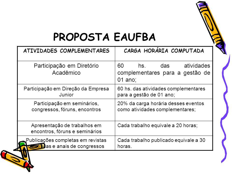 PROPOSTA EAUFBA ATIVIDADES COMPLEMENTARESCARGA HORÁRIA COMPUTADA Participação em Diretório Acadêmico 60 hs. das atividades complementares para a gestã