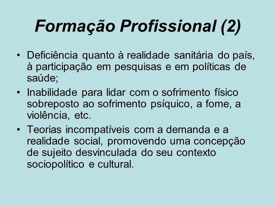 Formação Profissional (2) Deficiência quanto à realidade sanitária do país, à participação em pesquisas e em políticas de saúde; Inabilidade para lida