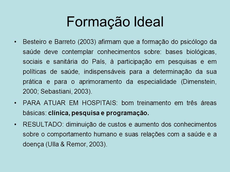 Formação Ideal Besteiro e Barreto (2003) afirmam que a formação do psicólogo da saúde deve contemplar conhecimentos sobre: bases biológicas, sociais e