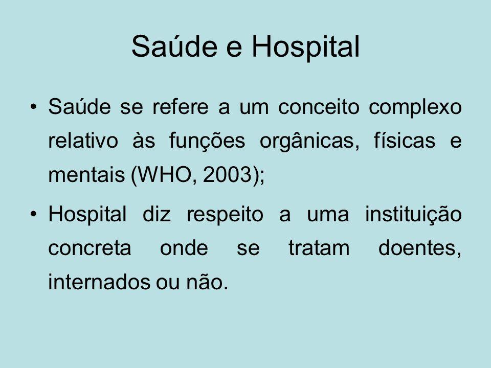 Saúde e Hospital Saúde se refere a um conceito complexo relativo às funções orgânicas, físicas e mentais (WHO, 2003); Hospital diz respeito a uma inst
