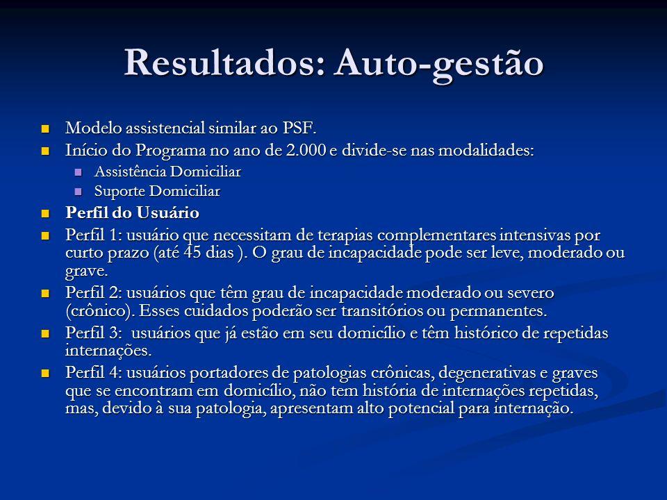Resultados: Auto-gestão Modelo assistencial similar ao PSF. Modelo assistencial similar ao PSF. Início do Programa no ano de 2.000 e divide-se nas mod