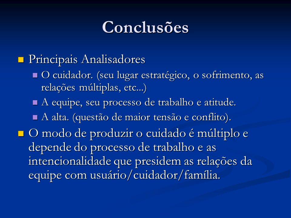 Conclusões Principais Analisadores Principais Analisadores O cuidador. (seu lugar estratégico, o sofrimento, as relações múltiplas, etc...) O cuidador