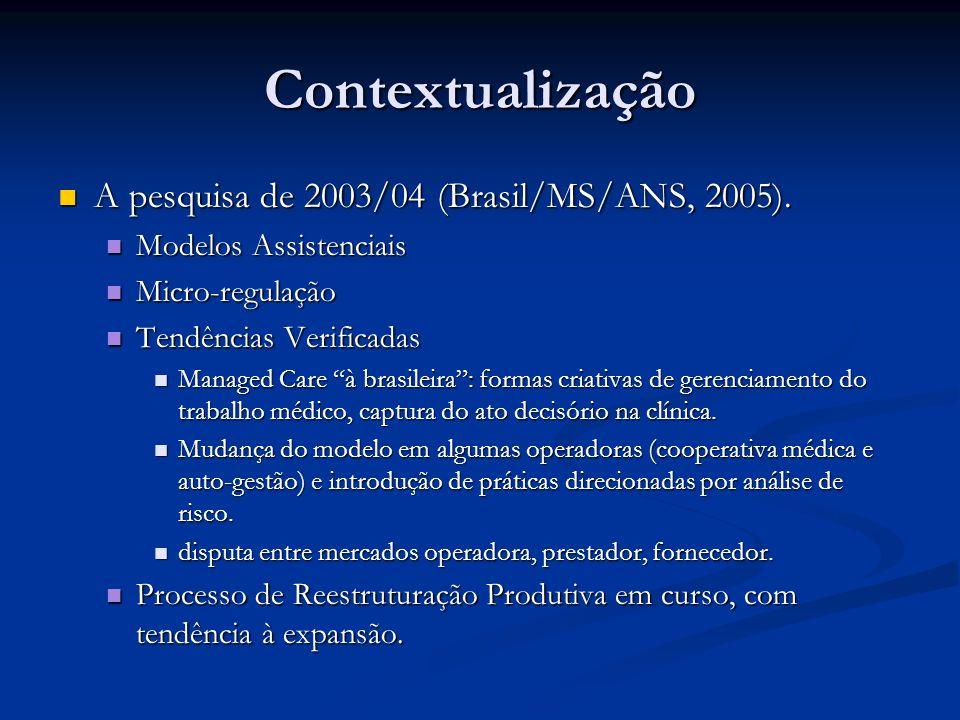 Contextualização A pesquisa de 2003/04 (Brasil/MS/ANS, 2005). A pesquisa de 2003/04 (Brasil/MS/ANS, 2005). Modelos Assistenciais Modelos Assistenciais
