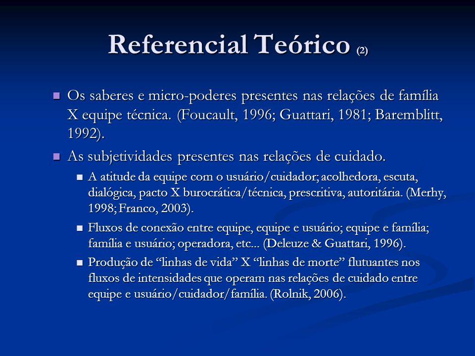 Referencial Teórico (2) Os saberes e micro-poderes presentes nas relações de família X equipe técnica. (Foucault, 1996; Guattari, 1981; Baremblitt, 19