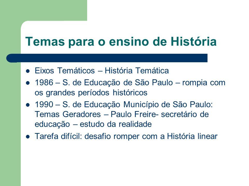 Temas para o ensino de História Eixos Temáticos – História Temática 1986 – S. de Educação de São Paulo – rompia com os grandes períodos históricos 199