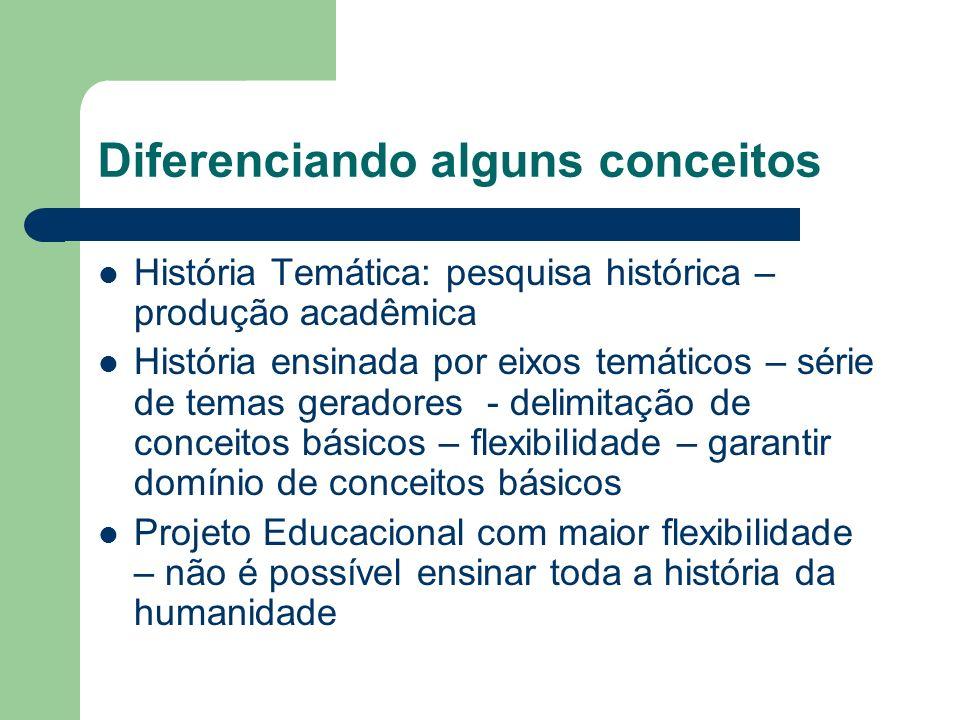 Diferenciando alguns conceitos História Temática: pesquisa histórica – produção acadêmica História ensinada por eixos temáticos – série de temas gerad
