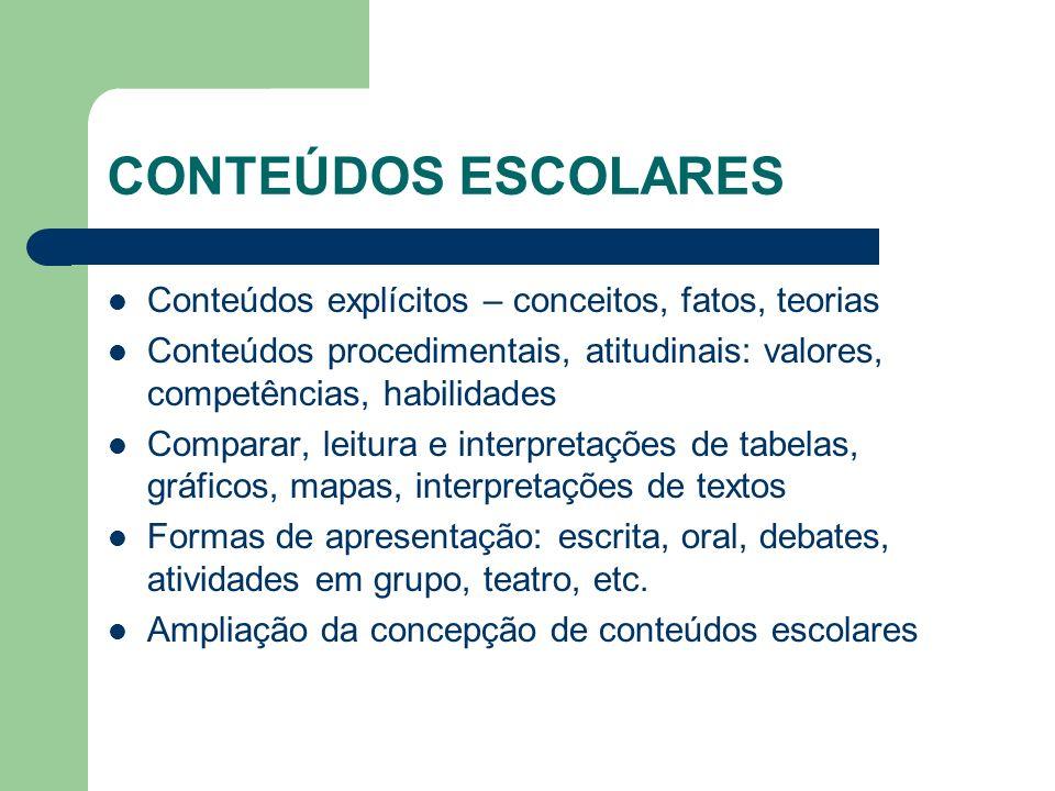 CONTEÚDOS ESCOLARES Conteúdos explícitos – conceitos, fatos, teorias Conteúdos procedimentais, atitudinais: valores, competências, habilidades Compara