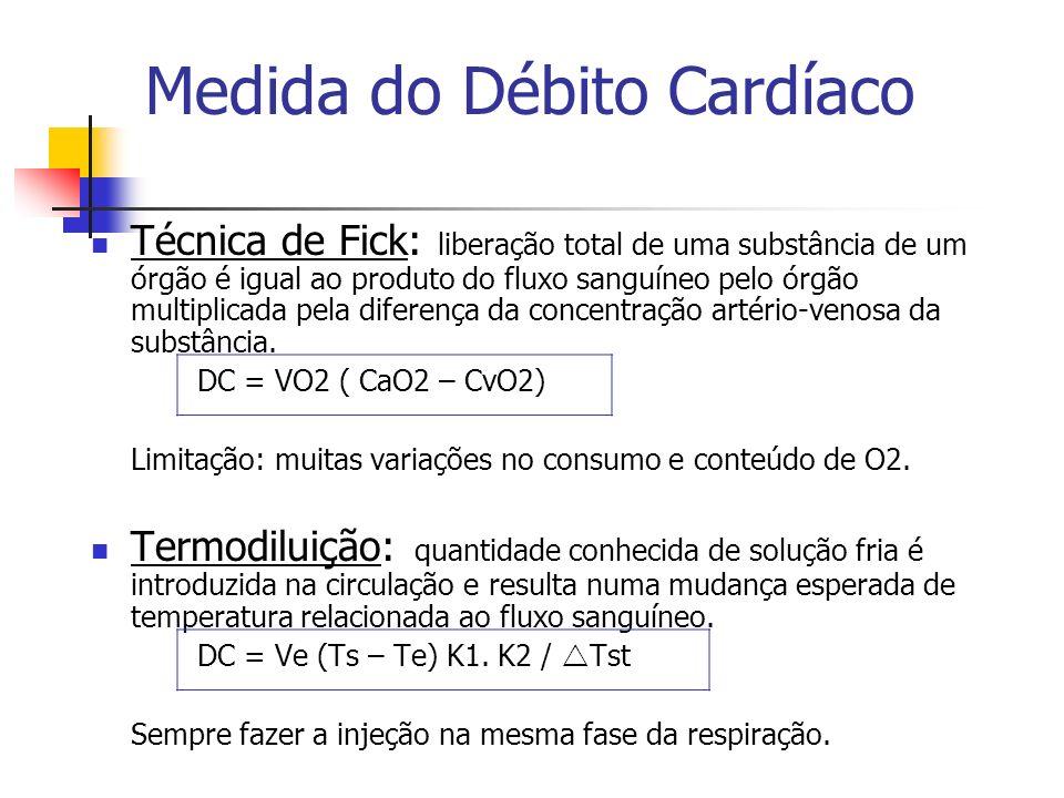 Medida do Débito Cardíaco Técnica de Fick: liberação total de uma substância de um órgão é igual ao produto do fluxo sanguíneo pelo órgão multiplicada