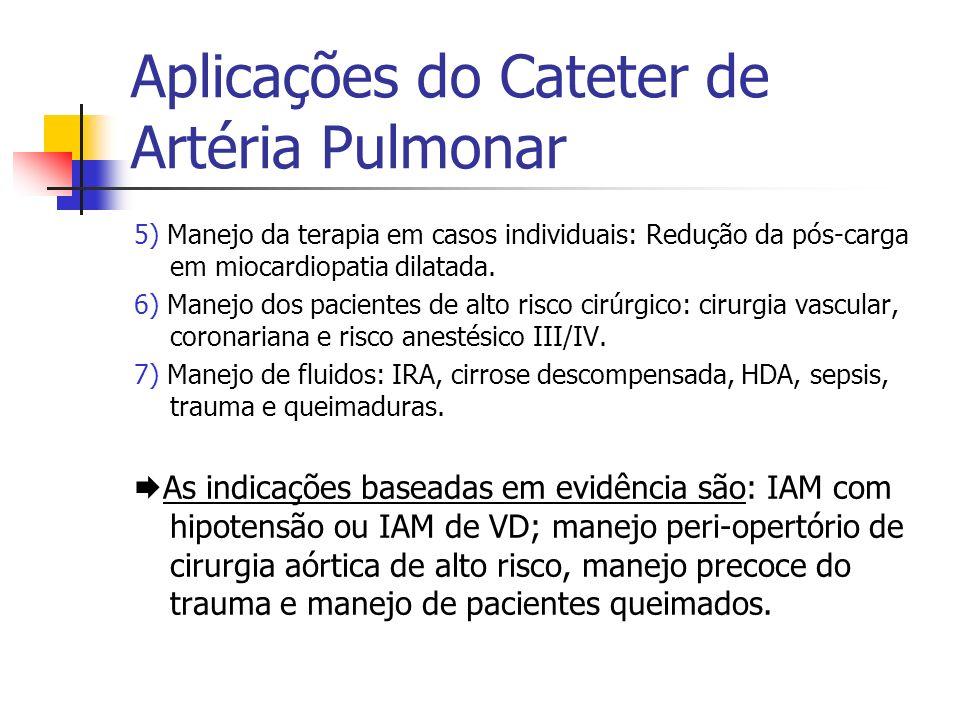 Aplicações do Cateter de Artéria Pulmonar 5) Manejo da terapia em casos individuais: Redução da pós-carga em miocardiopatia dilatada. 6) Manejo dos pa