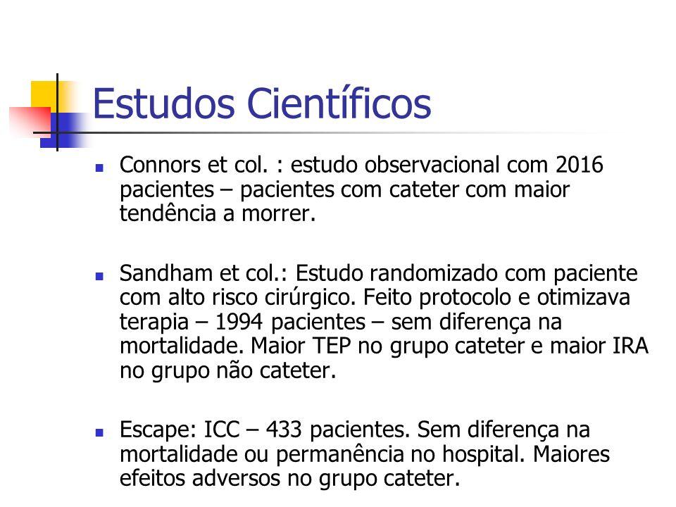 Estudos Científicos Connors et col. : estudo observacional com 2016 pacientes – pacientes com cateter com maior tendência a morrer. Sandham et col.: E
