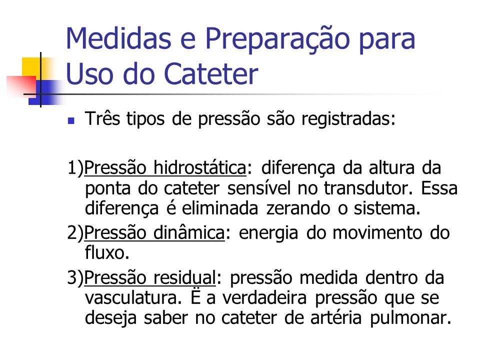 Medidas e Preparação para Uso do Cateter Três tipos de pressão são registradas: 1)Pressão hidrostática: diferença da altura da ponta do cateter sensív