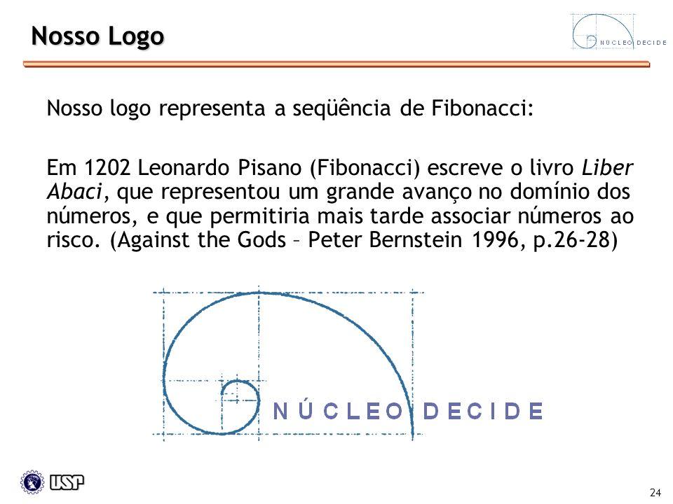 24 Nosso Logo Nosso logo representa a seqüência de Fibonacci: Em 1202 Leonardo Pisano (Fibonacci) escreve o livro Liber Abaci, que representou um gran