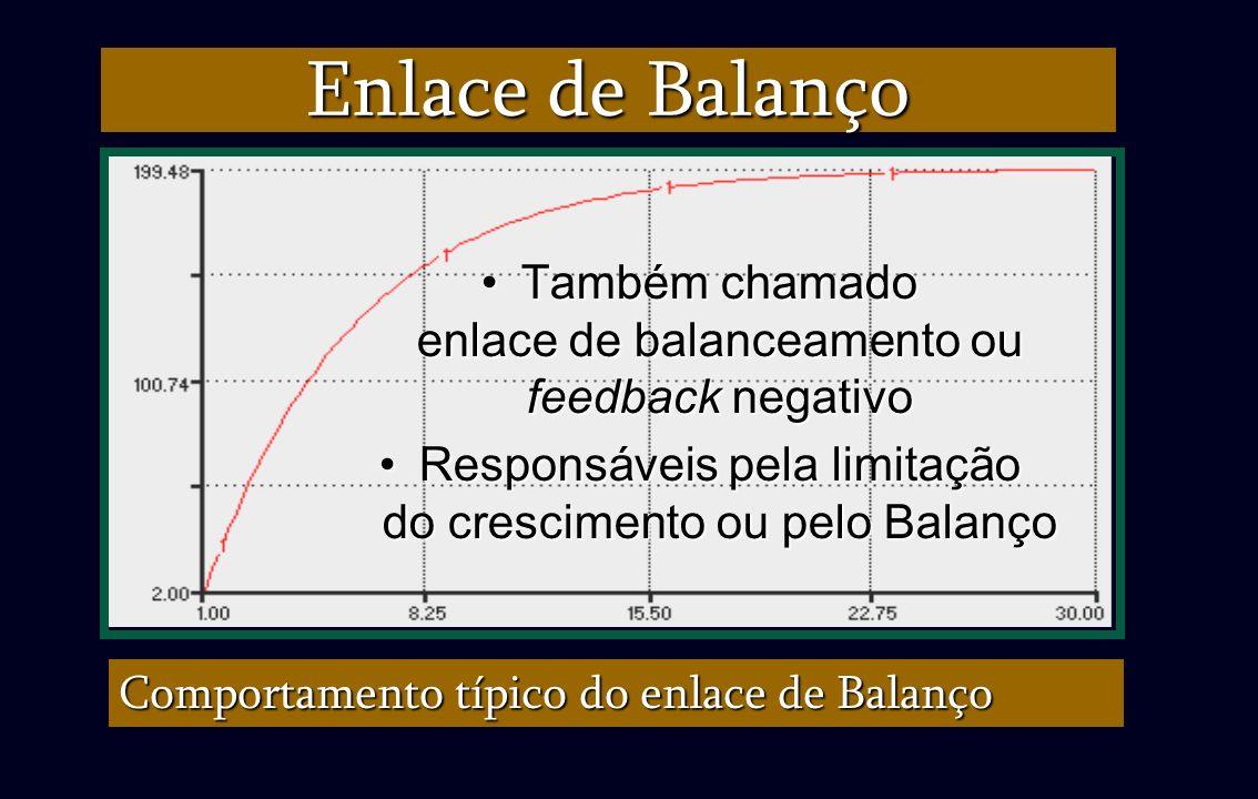 Enlace de Balanço Também chamado enlace de balanceamento ou feedback negativoTambém chamado enlace de balanceamento ou feedback negativo Responsáveis
