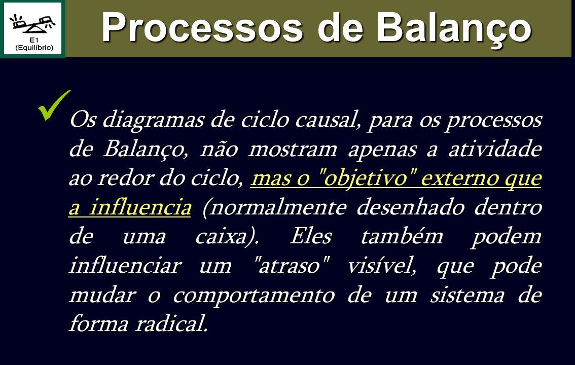 Os diagramas de ciclo causal, para os processos de Balanço, não mostram apenas a atividade ao redor do ciclo, mas o