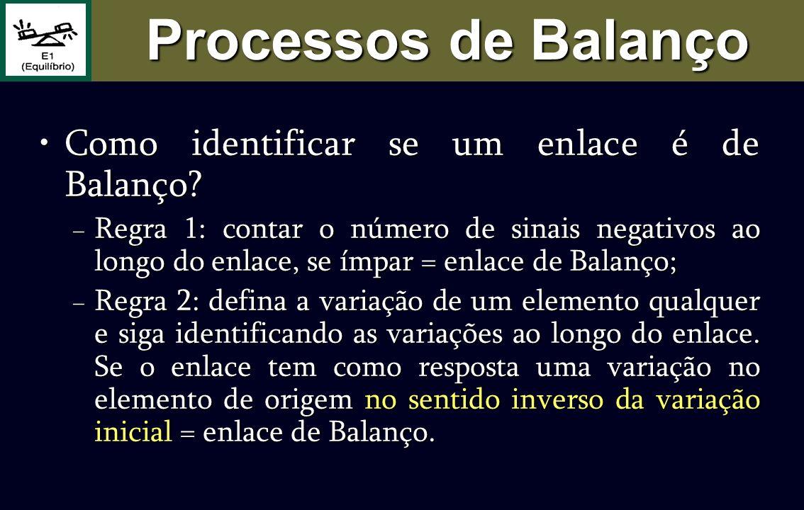 Como identificar se um enlace é de Balanço?Como identificar se um enlace é de Balanço? – Regra 1: contar o número de sinais negativos ao longo do enla
