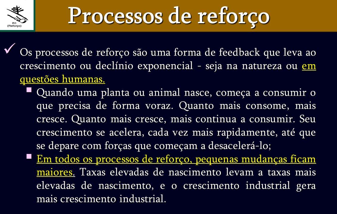 Os processos de reforço são uma forma de feedback que leva ao crescimento ou declínio exponencial - seja na natureza ou em questões humanas. Os proces