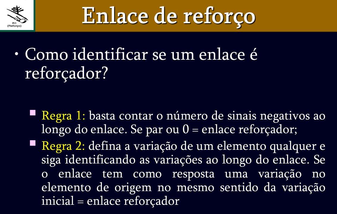 Enlace de reforço Como identificar se um enlace é reforçador? Regra 1: basta contar o número de sinais negativos ao longo do enlace. Se par ou 0 = enl