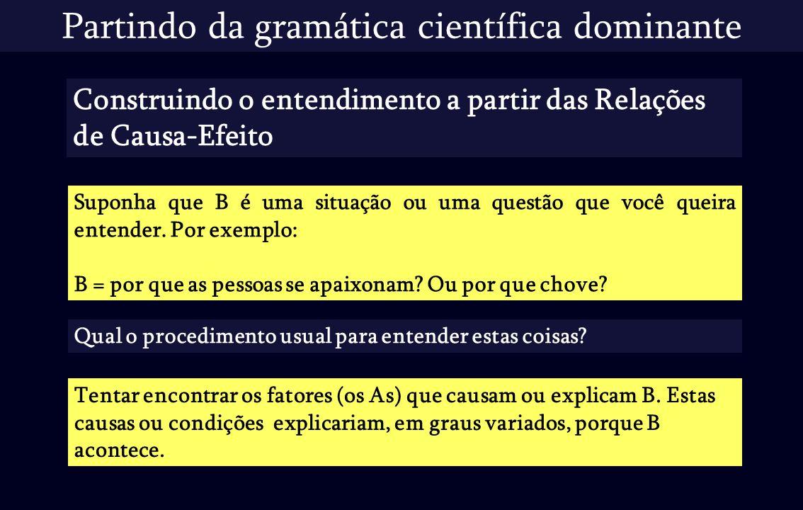 Partindo da gramática científica dominante Construindo o entendimento a partir das Relações de Causa-Efeito Suponha que B é uma situação ou uma questã