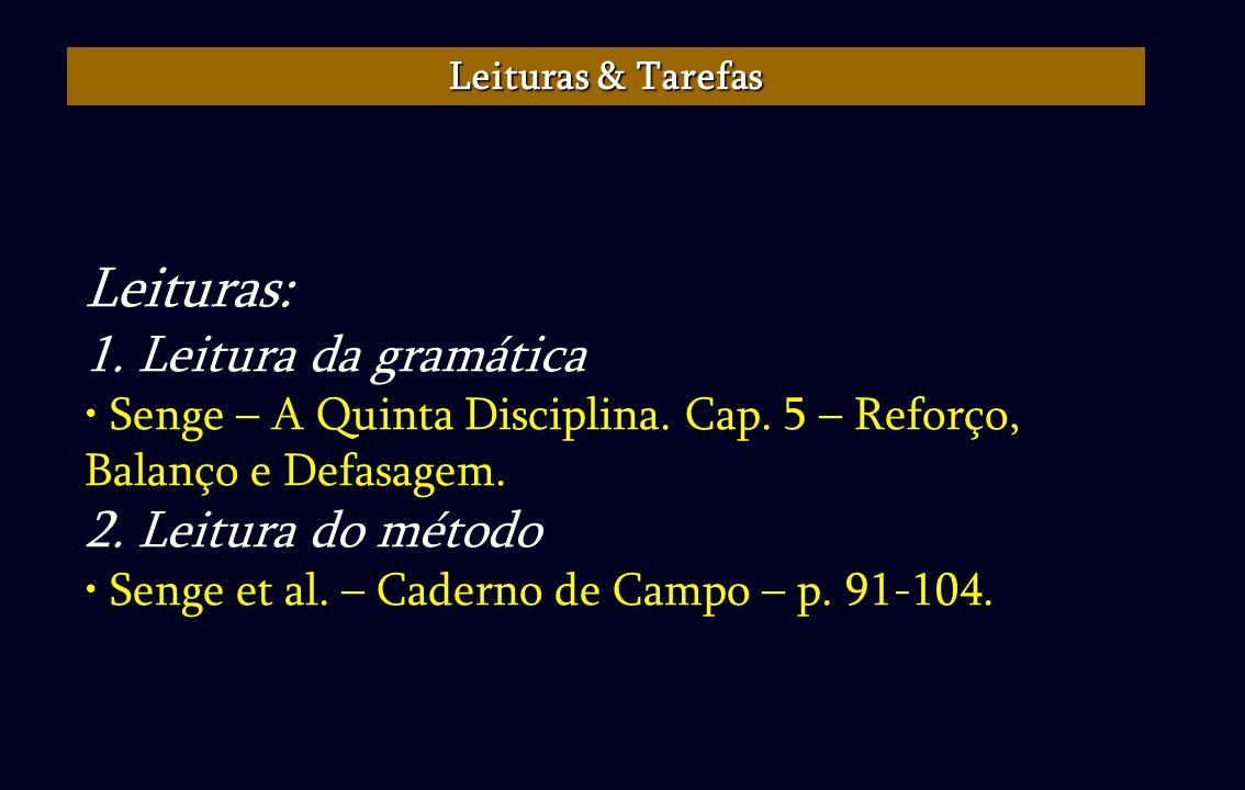 Leituras: 1. Leitura da gramática Senge – A Quinta Disciplina. Cap. 5 – Reforço, Balanço e Defasagem. 2. Leitura do método Senge et al. – Caderno de C