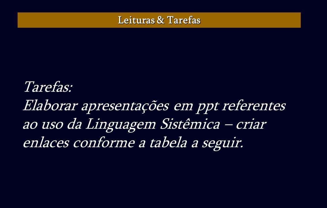 Tarefas: Elaborar apresentações em ppt referentes ao uso da Linguagem Sistêmica – criar enlaces conforme a tabela a seguir. Leituras & Tarefas
