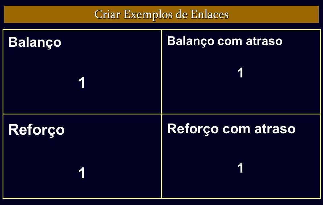 Balanço com atraso 1 Balanço 1 Reforço com atraso 1 Reforço 1 Criar Exemplos de Enlaces