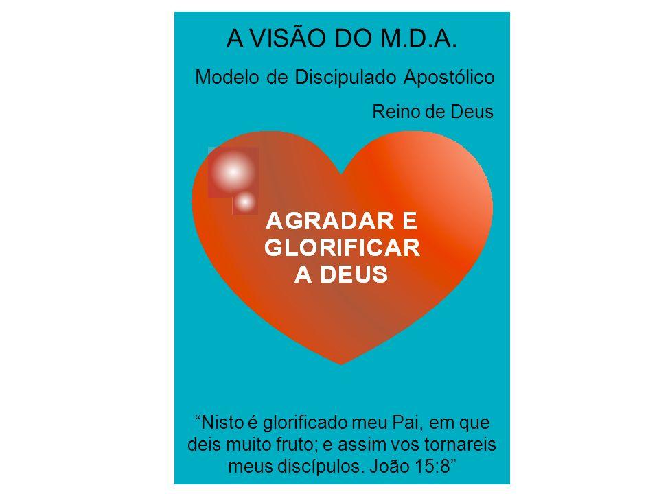A VISÃO DO M.D.A. Modelo de Discipulado Apostólico Reino de Deus Nisto é glorificado meu Pai, em que deis muito fruto; e assim vos tornareis meus disc