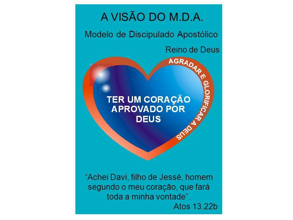 A VISÃO DO M.D.A. Modelo de Discipulado Apostólico Reino de Deus Achei Davi, filho de Jessé, homem segundo o meu coração, que fará toda a minha vontad