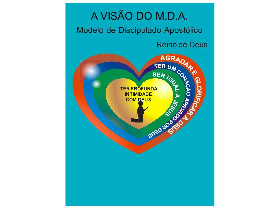 TER PROFUNDA INTIMIDADE COM DEUS A VISÃO DO M.D.A. Modelo de Discipulado Apostólico Reino de Deus