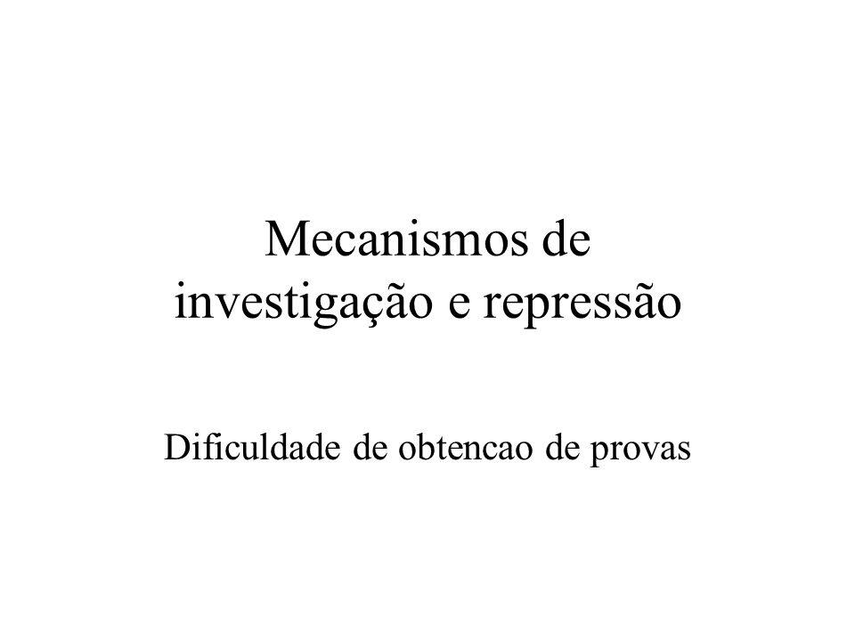 Cartel de BH (2003) Defesa: –Violação ao direito à intimidade e ao sigilo profissional.