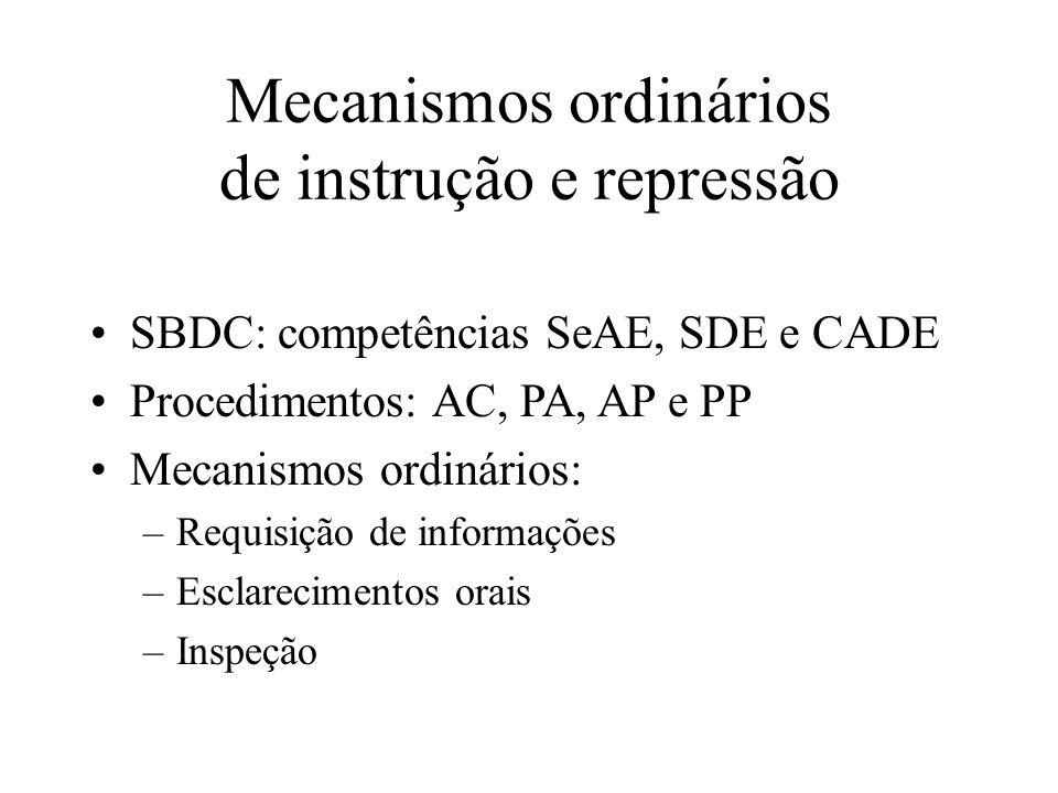 Análise de casos: cartel e sua prova através da jurisprudência do CADE