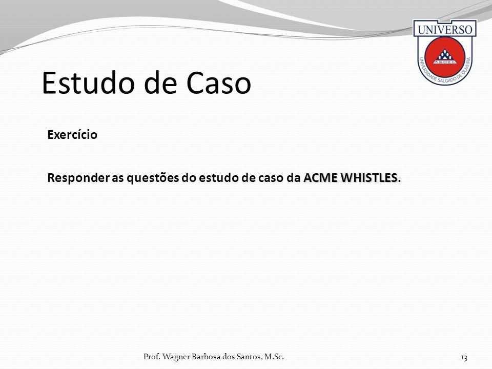 Estudo de Caso 13 Exercício ACME WHISTLES Responder as questões do estudo de caso da ACME WHISTLES. Prof. Wagner Barbosa dos Santos, M.Sc.