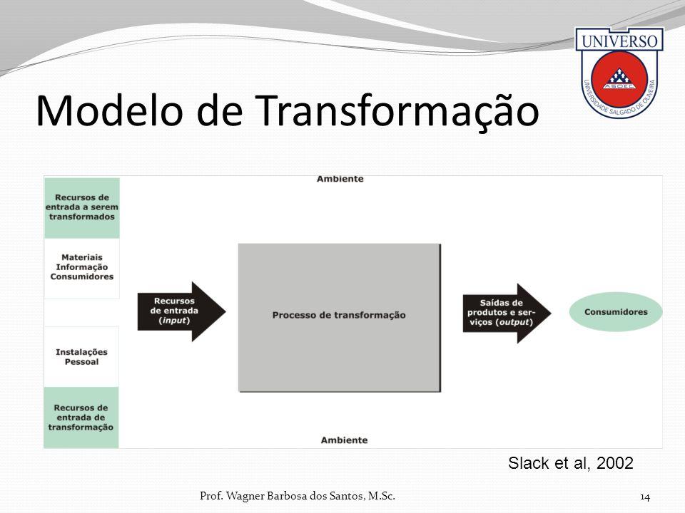 Modelo de Transformação 14 Slack et al, 2002 Prof. Wagner Barbosa dos Santos, M.Sc.