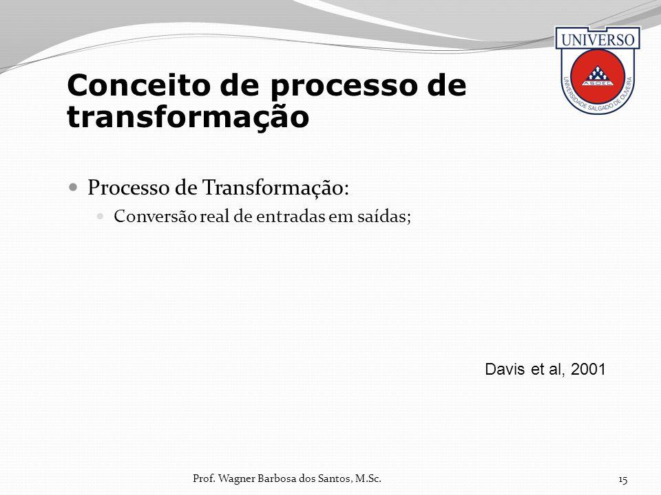 Processo de Transformação: Conversão real de entradas em saídas; 15 Conceito de processo de transformação Davis et al, 2001 Prof. Wagner Barbosa dos S