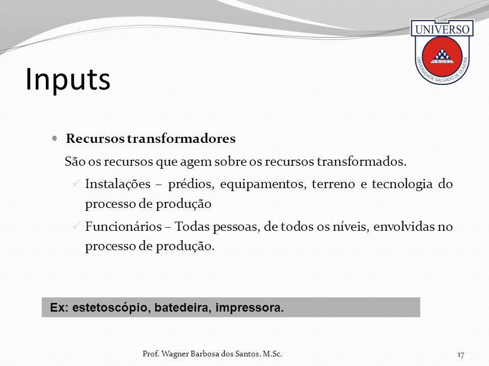 Inputs Recursos transformadores São os recursos que agem sobre os recursos transformados. Instalações – prédios, equipamentos, terreno e tecnologia do