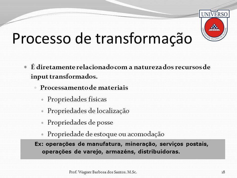 Processo de transformação É diretamente relacionado com a natureza dos recursos de input transformados. Processamento de materiais Propriedades física