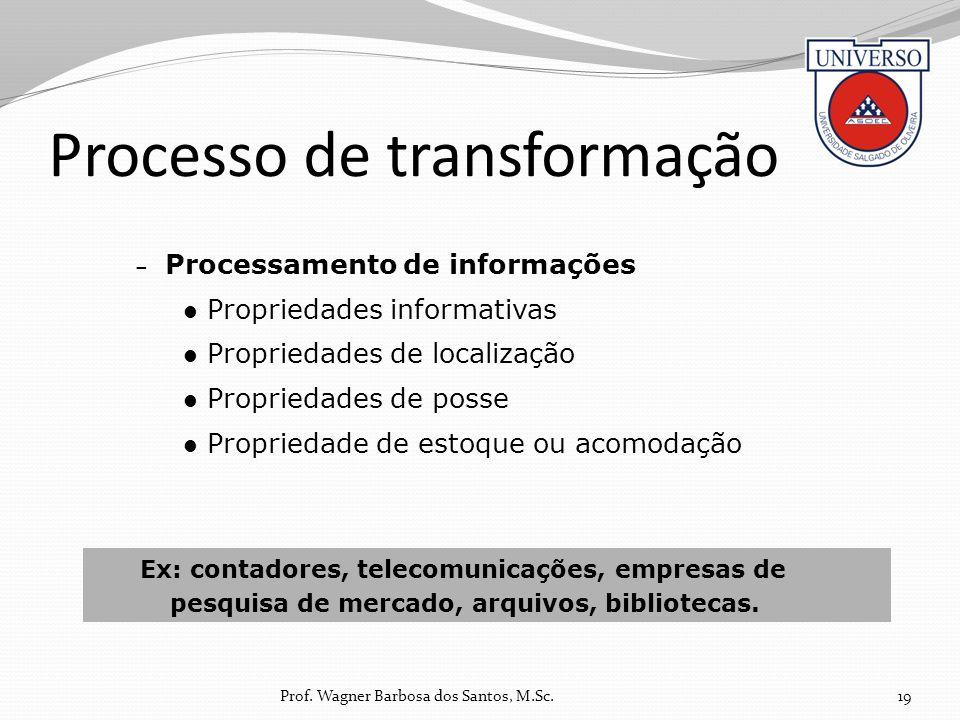 Processo de transformação 19 – Processamento de informações Propriedades informativas Propriedades de localização Propriedades de posse Propriedade de