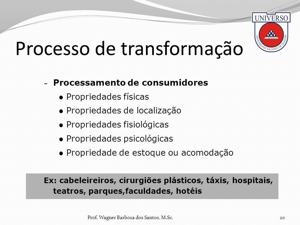 Processo de transformação 20 – Processamento de consumidores Propriedades físicas Propriedades de localização Propriedades fisiológicas Propriedades p