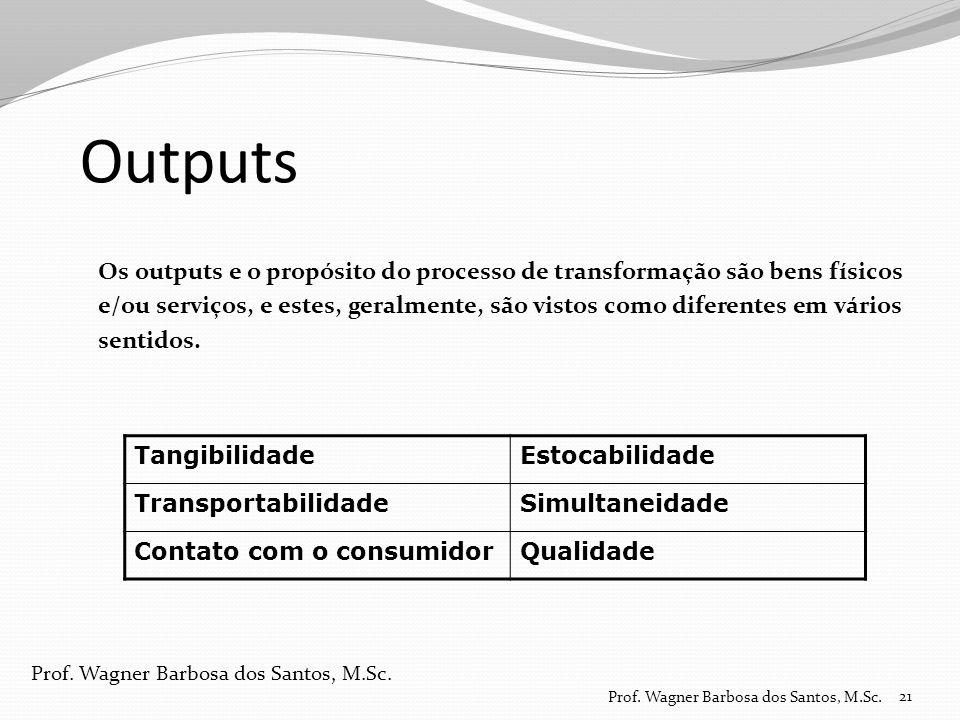 Outputs Os outputs e o propósito do processo de transformação são bens físicos e/ou serviços, e estes, geralmente, são vistos como diferentes em vário