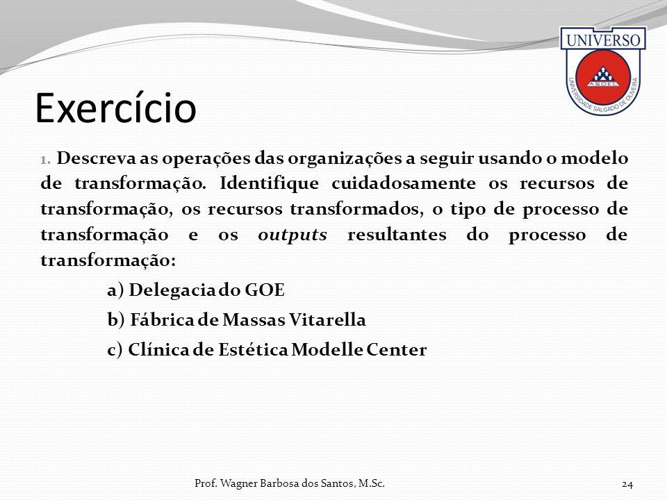 Exercício 1. Descreva as operações das organizações a seguir usando o modelo de transformação. Identifique cuidadosamente os recursos de transformação